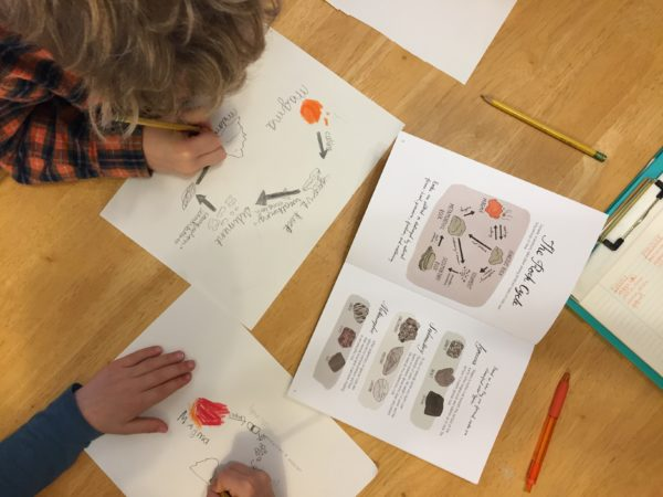 Montessori Rocks & Minerals Activities